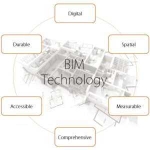 bim-technology-engipedia.com